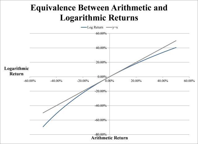 Equivalence2.jpg
